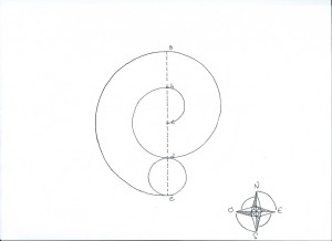 spiralarom2